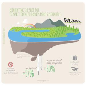 viupax_infographic
